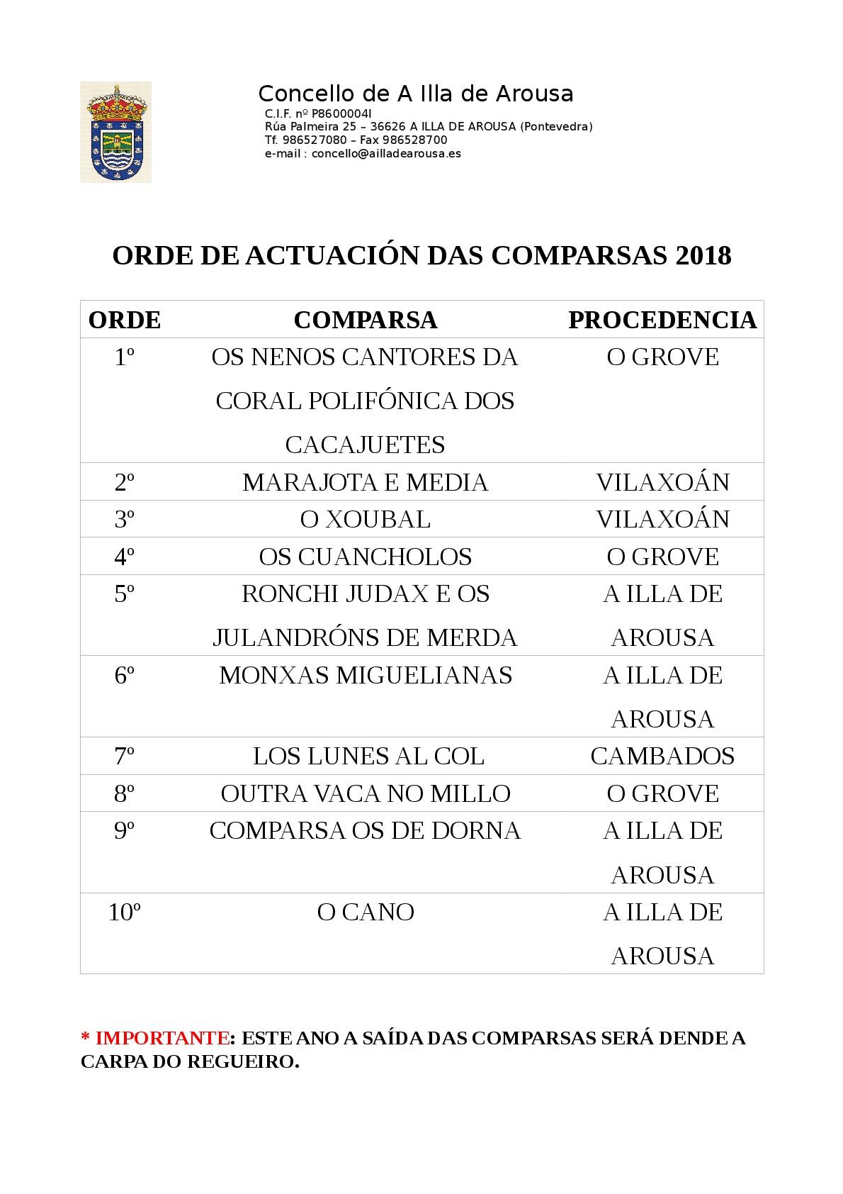 ORDE ACTUACIÓN COMPARSAS 2018