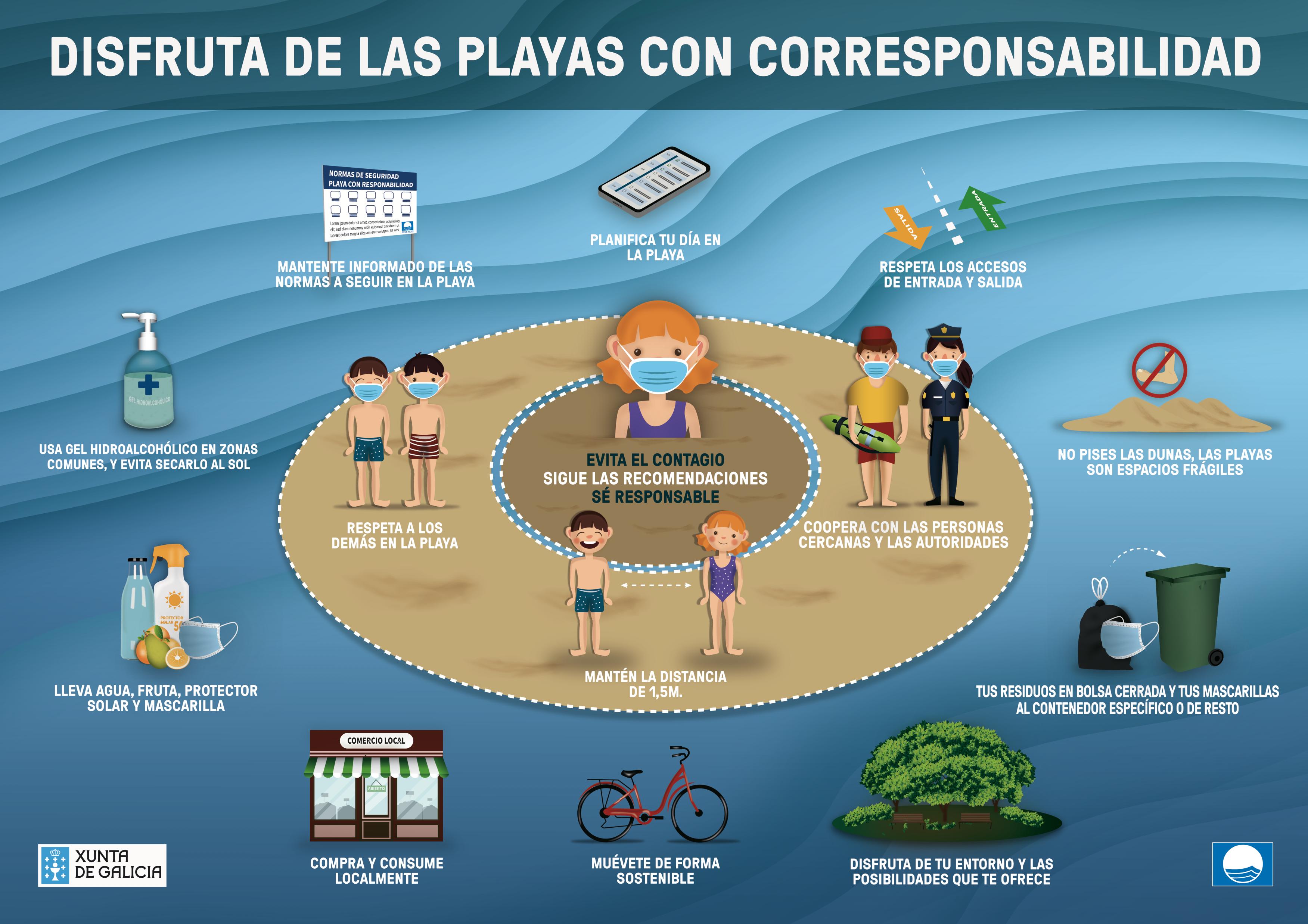 DISFRUTA DE LAS PLAYAS CON CORRESPONSABILIDAD